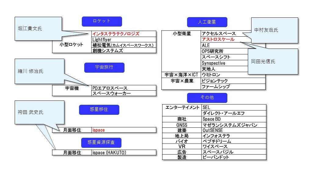 日本の企業